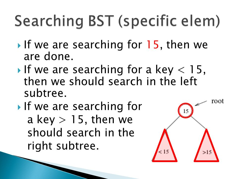Searching BST (specific elem)