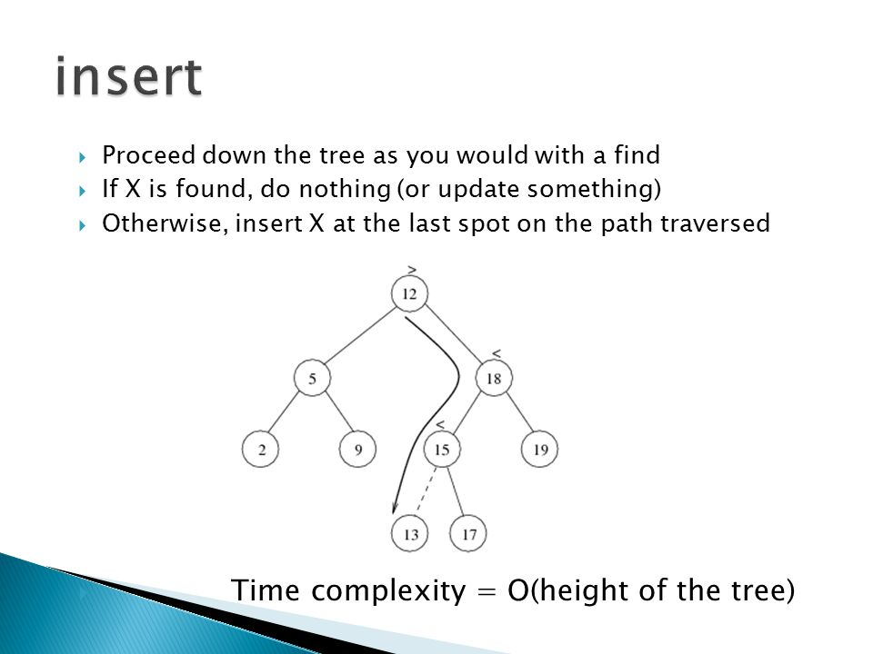 insert Time complexity = O(height of the tree)
