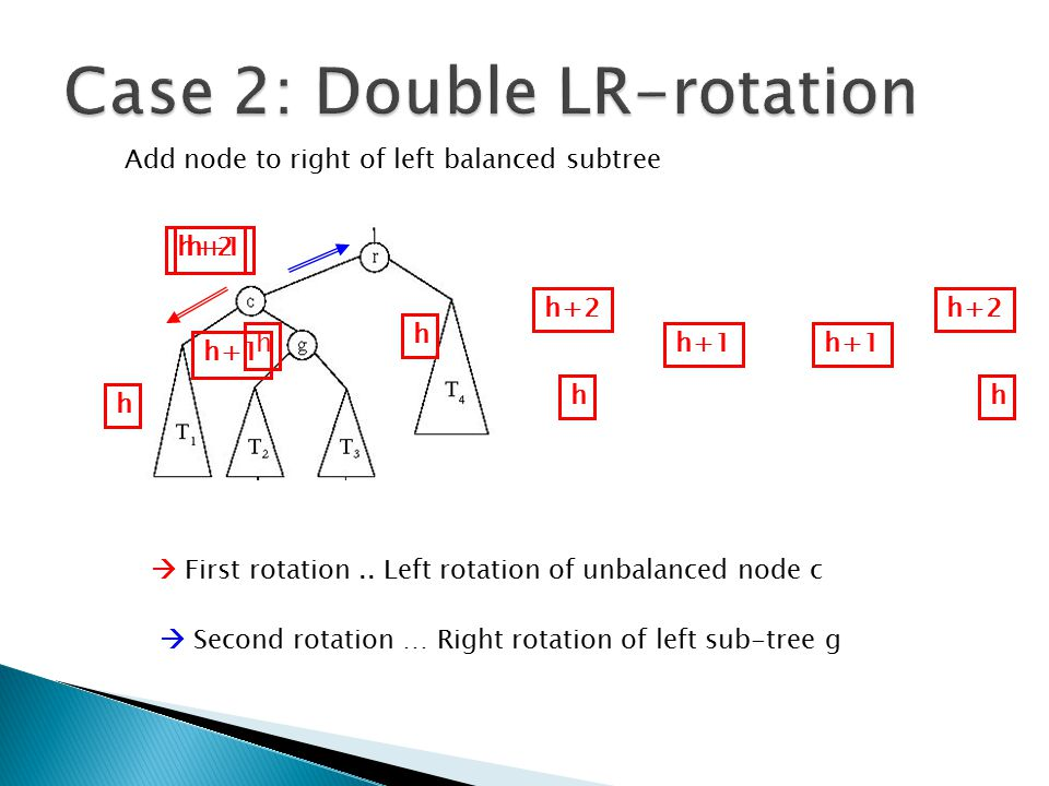 Case 2: Double LR-rotation