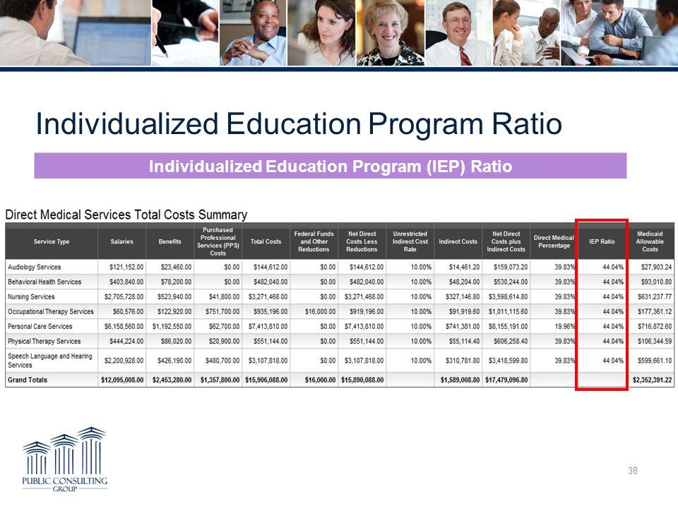 Individualized Education Program Ratio