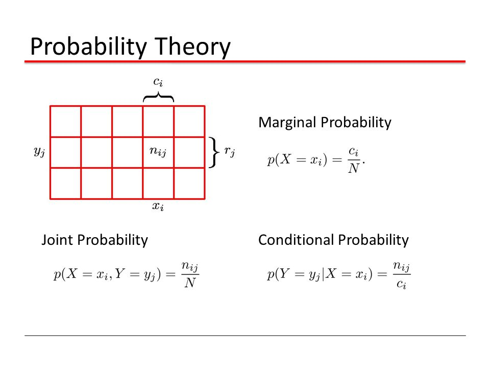Probability Theory Marginal Probability Conditional Probability