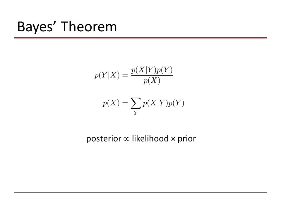 Bayes' Theorem posterior  likelihood × prior