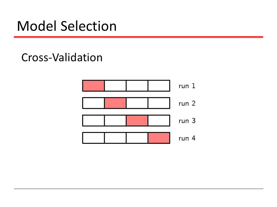 Model Selection Cross-Validation