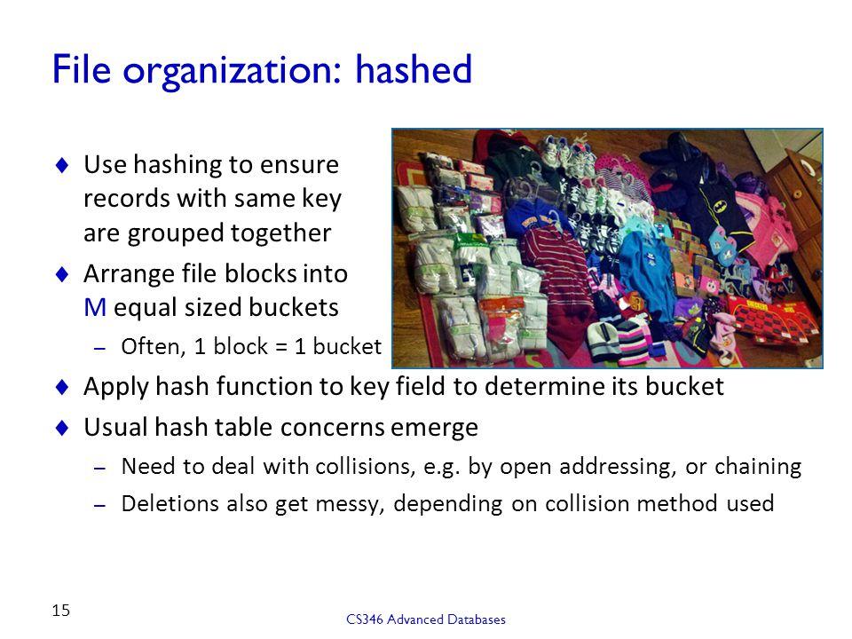 File organization: hashed