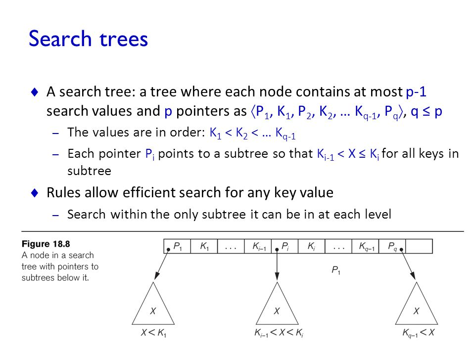 Search trees A search tree: a tree where each node contains at most p-1 search values and p pointers as P1, K1, P2, K2, … Kq-1, Pq, q ≤ p.