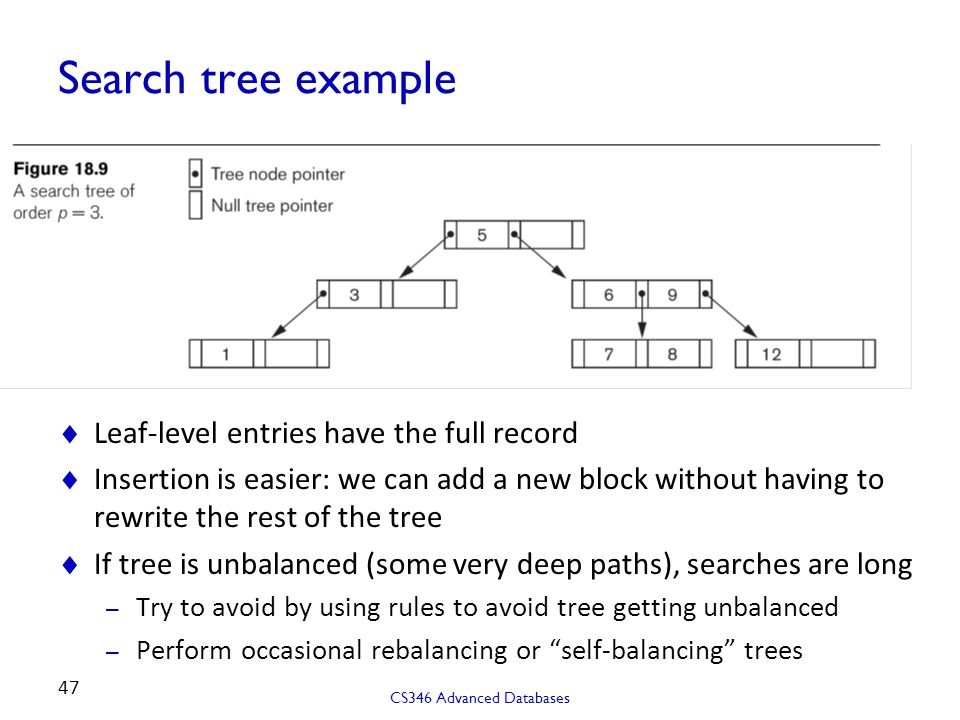 Search tree example Leaf-level entries have the full record