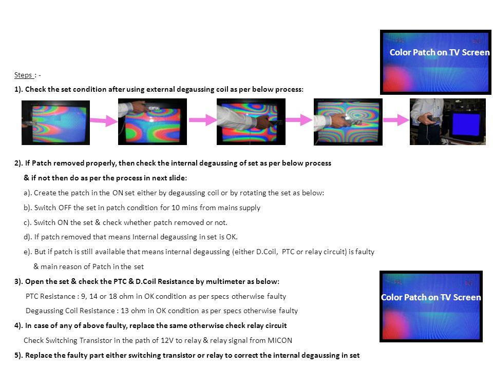 Color Patch on TV Screen Color Patch on TV Screen