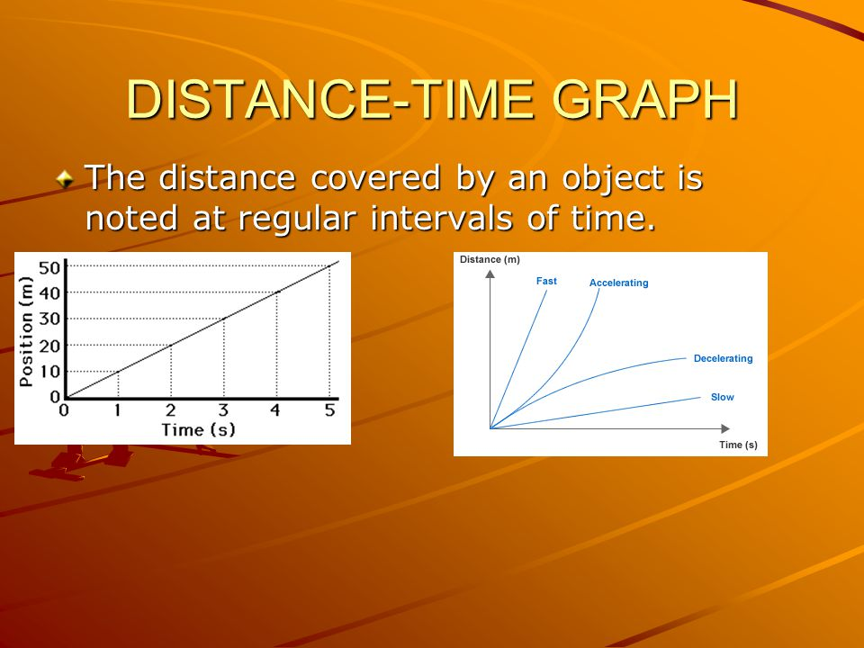 DISTANCE-TIME GRAPH The distance covered by an object is noted at regular intervals of time.