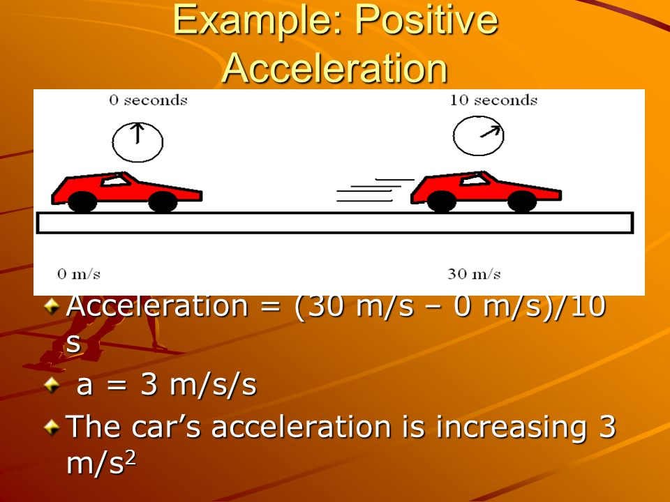 Negative acceleration examples