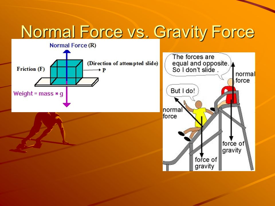 Normal Force vs. Gravity Force