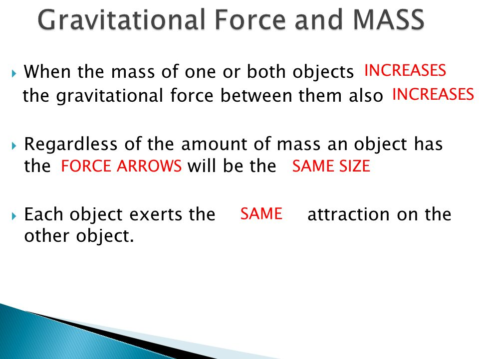 Gravitational Force and MASS