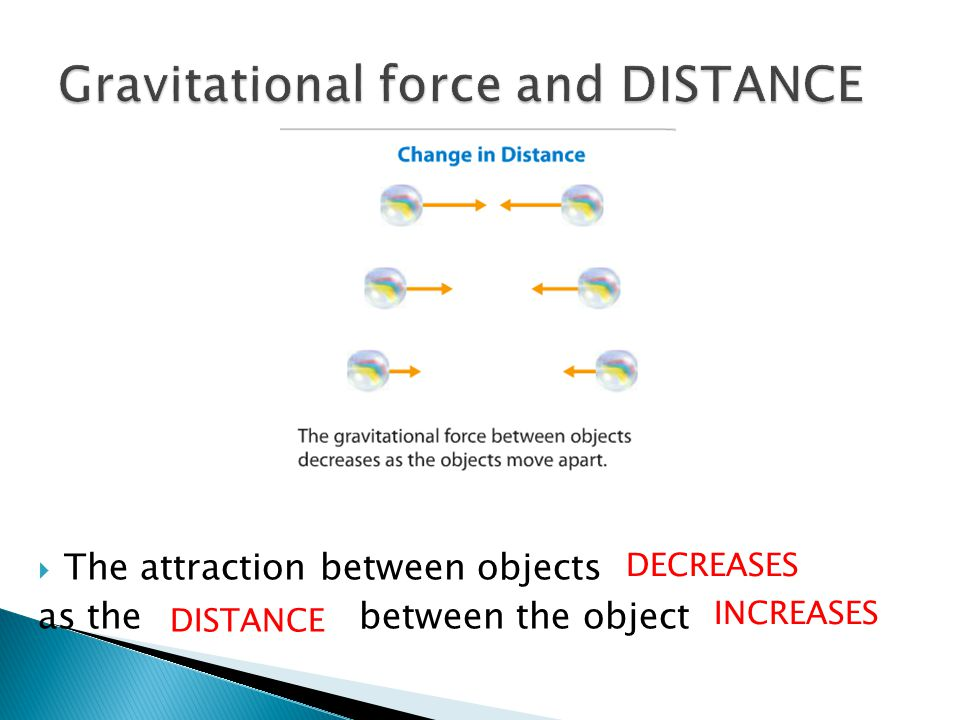 Gravitational force and DISTANCE