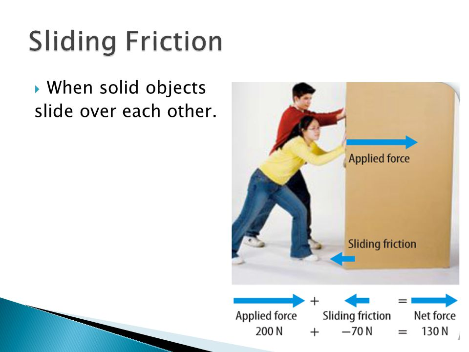 Sliding Friction When solid objects slide over each other.