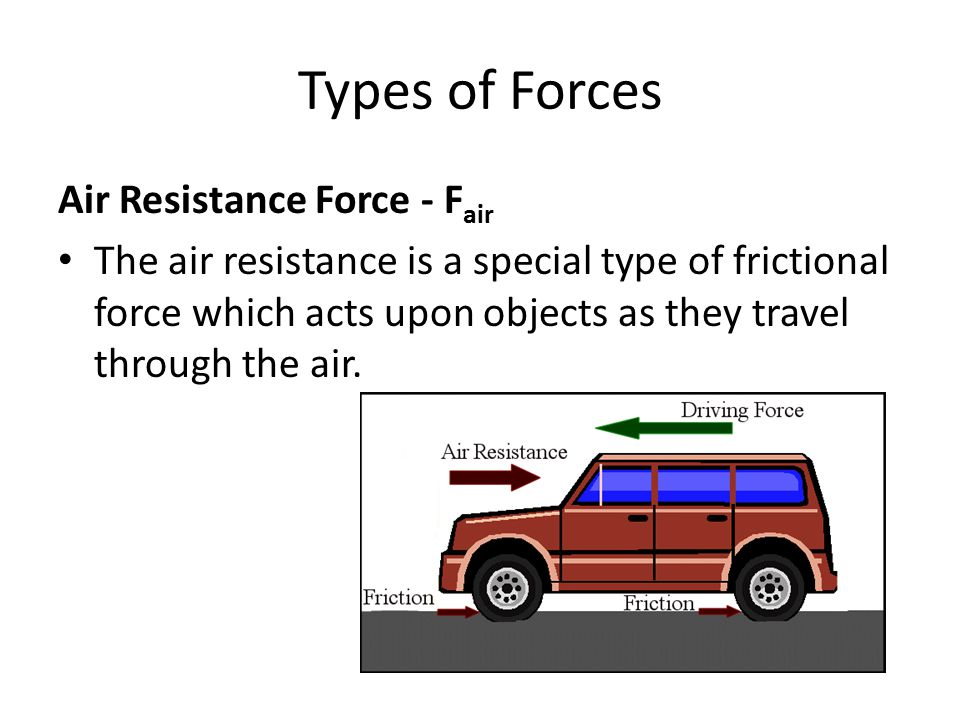 Types of Forces Air Resistance Force - Fair