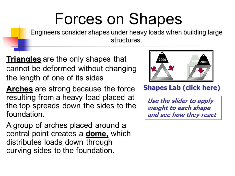 Forces on Shapes Engineers consider shapes under heavy loads when building large structures.