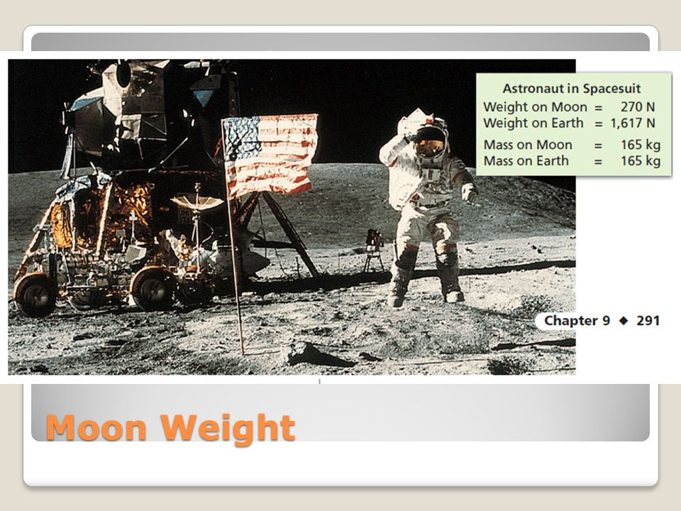 Moon Weight