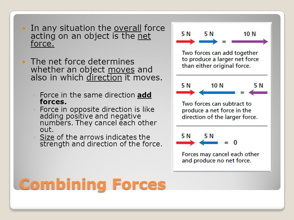 In any situation the overall force acting on an object is the net force.