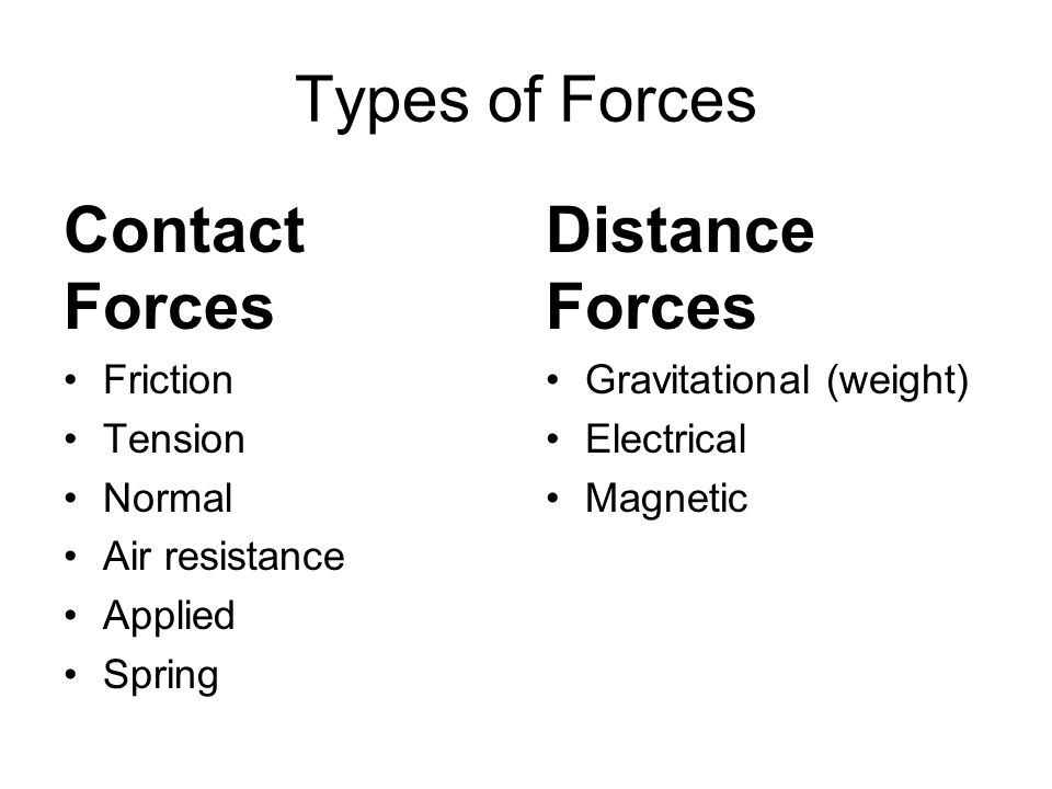 Types of Forces Contact Forces Distance Forces Friction Tension Normal