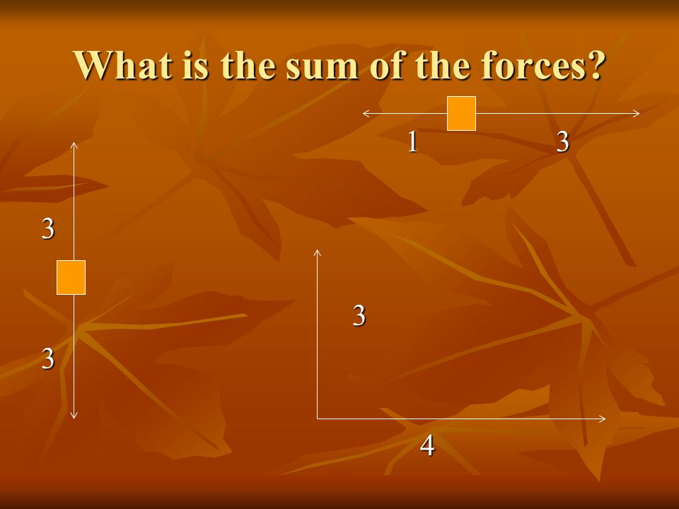 What is the sum of the forces