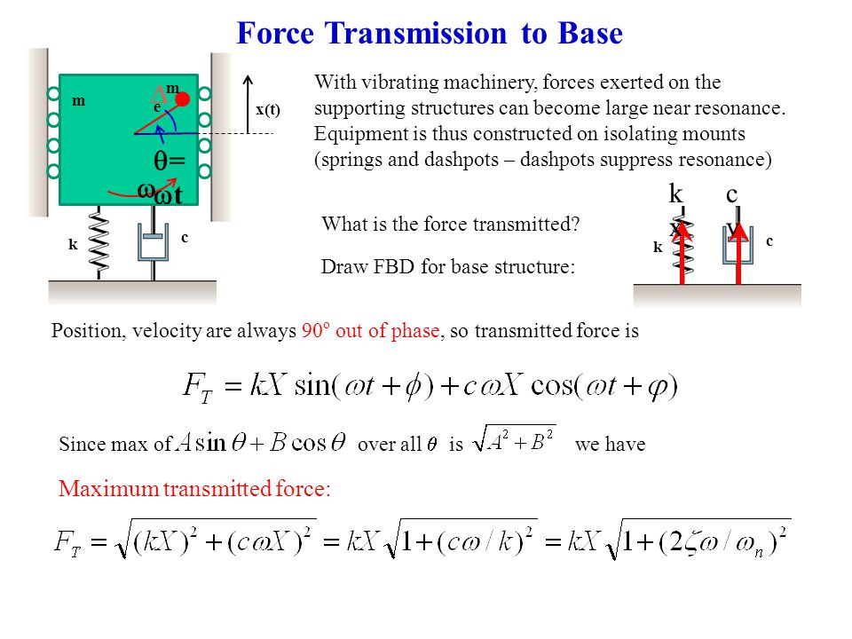 Force Transmission to Base