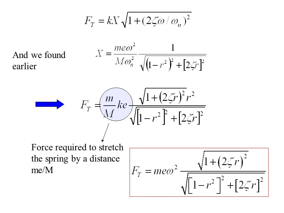 And we found earlier Force required to stretch the spring by a distance me/M