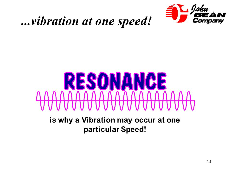is why a Vibration may occur at one particular Speed!