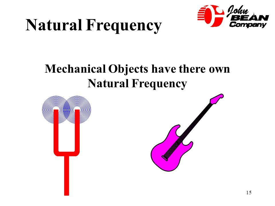Mechanical Objects have there own Natural Frequency