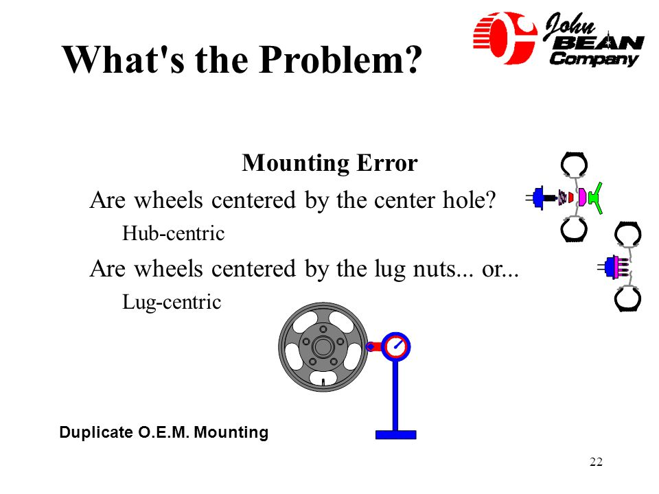 What s the Problem Mounting Error