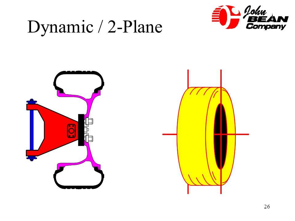 Dynamic / 2-Plane
