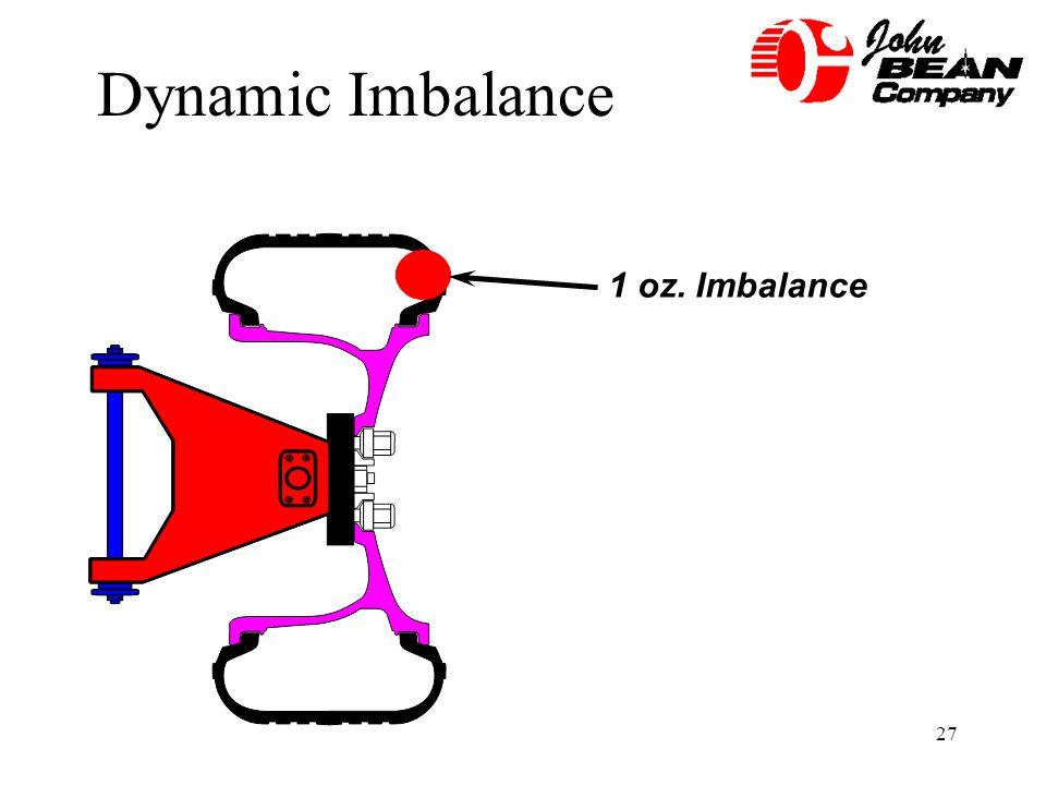 Dynamic Imbalance 1 oz. Imbalance