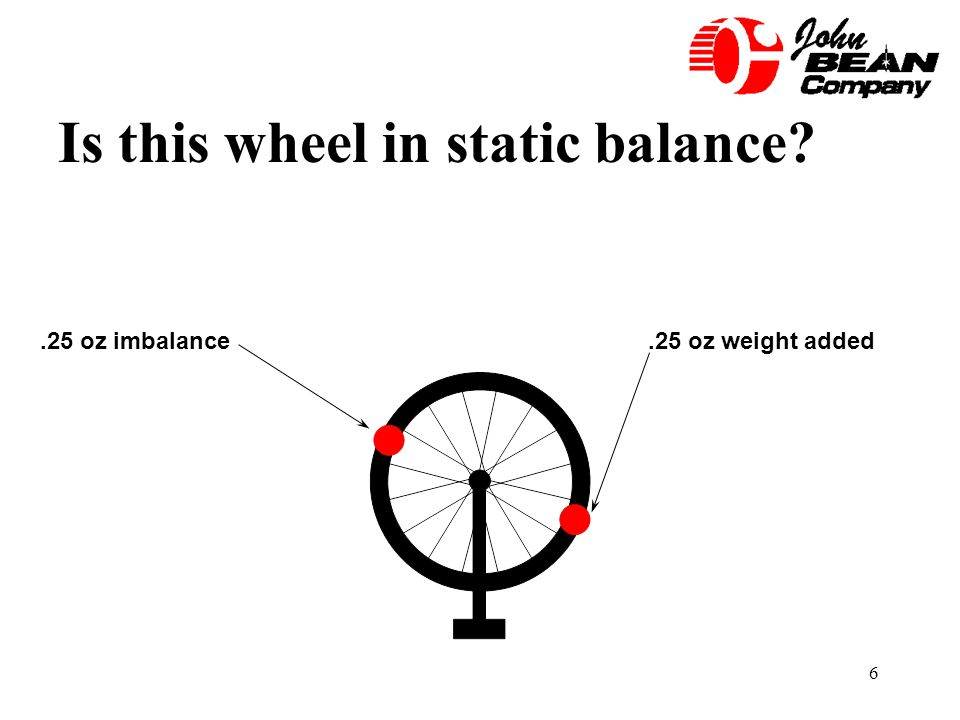 Is this wheel in static balance