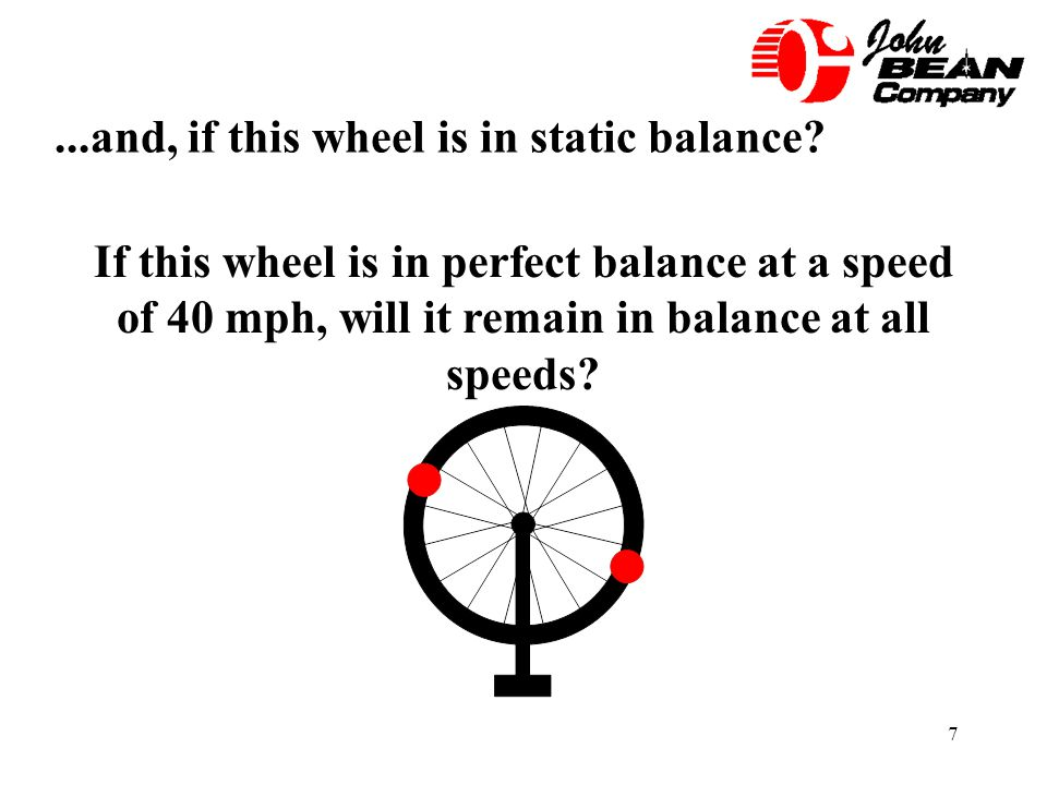 ...and, if this wheel is in static balance