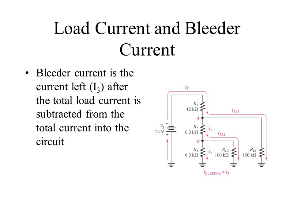 Load Current and Bleeder Current