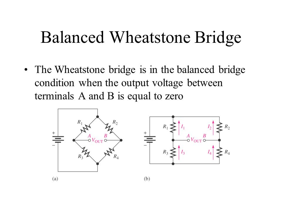 Balanced Wheatstone Bridge