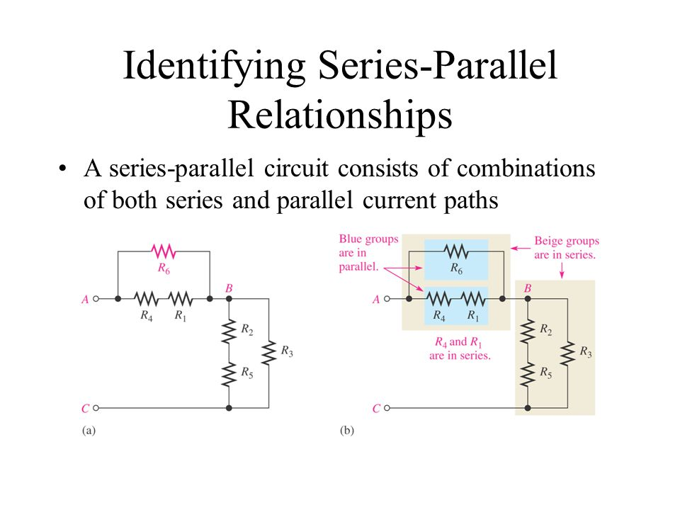 Identifying Series-Parallel Relationships