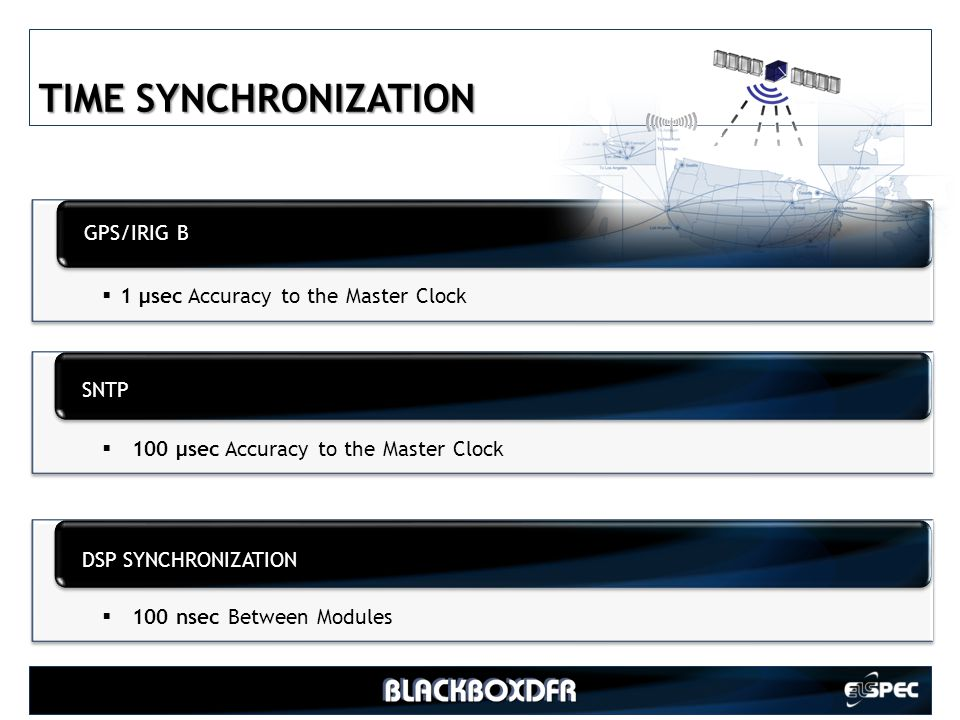 TIME SYNCHRONIZATION GPS/IRIG B 1 µsec Accuracy to the Master Clock