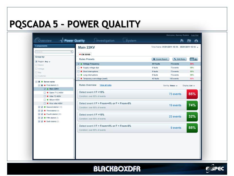 PQSCADA 5 – POWER QUALITY
