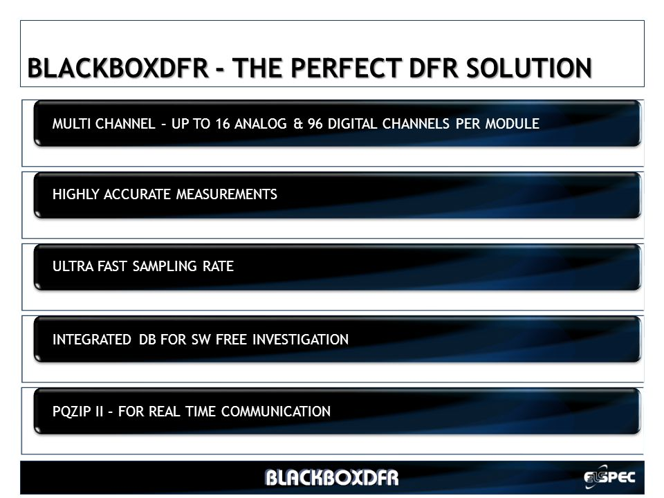 BLACKBOXDFR - THE PERFECT DFR SOLUTION