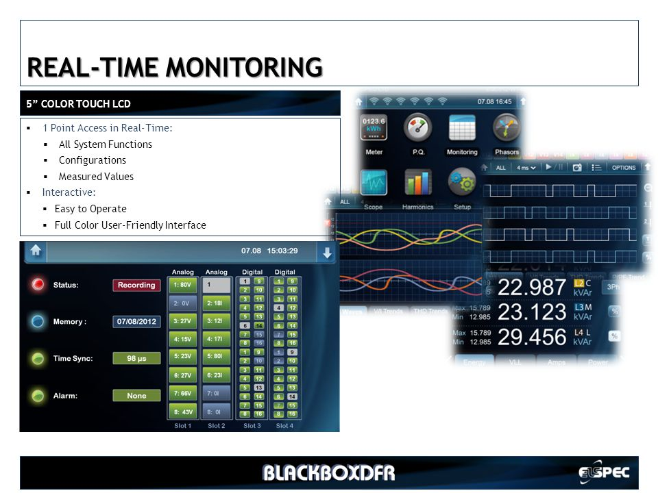 REAL-TIME MONITORING 5 COLOR TOUCH LCD 1 Point Access in Real-Time: