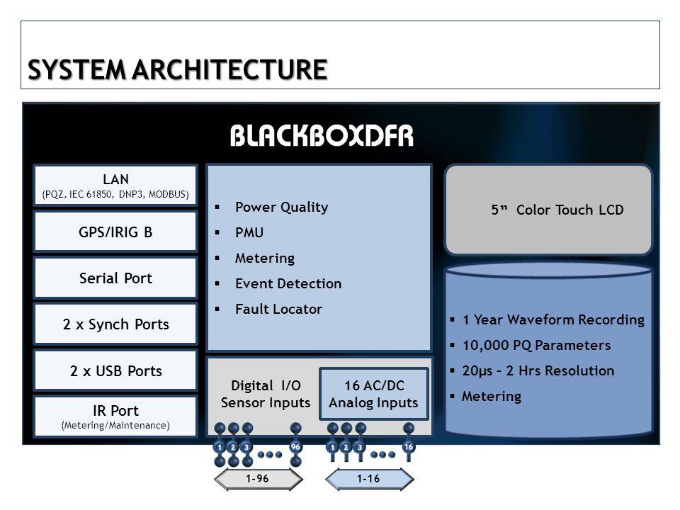 IR Port (Metering/Maintenance)