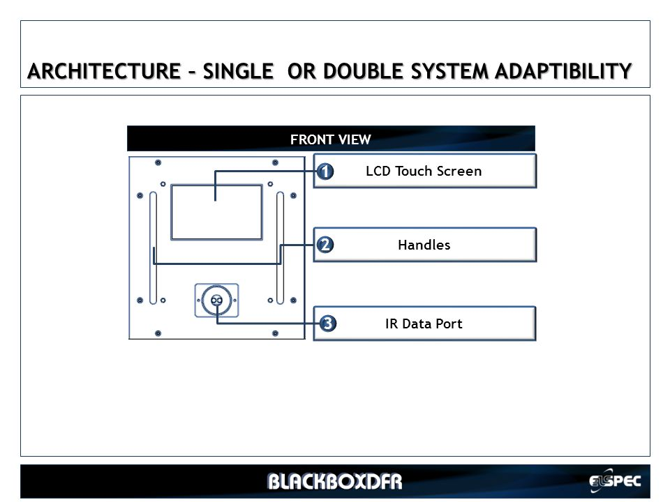ARCHITECTURE – SINGLE OR DOUBLE SYSTEM ADAPTIBILITY