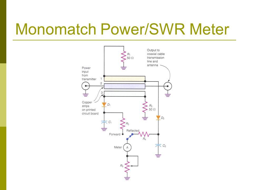 Monomatch Power/SWR Meter