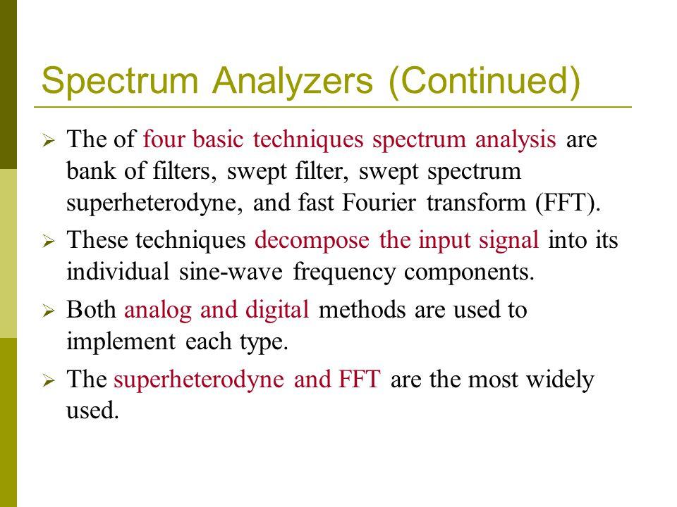 Spectrum Analyzers (Continued)