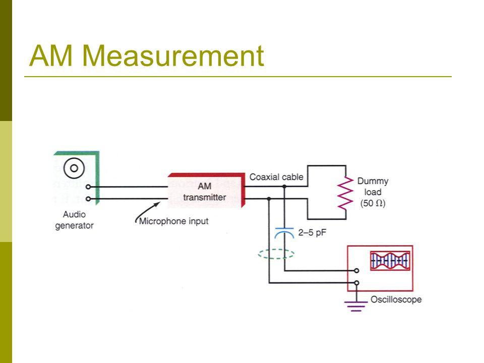 AM Measurement