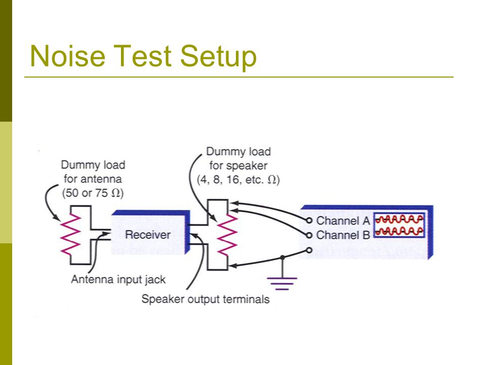 Noise Test Setup