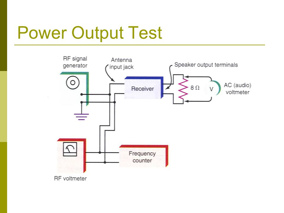 Power Output Test