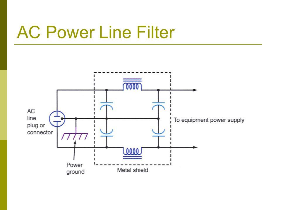 AC Power Line Filter