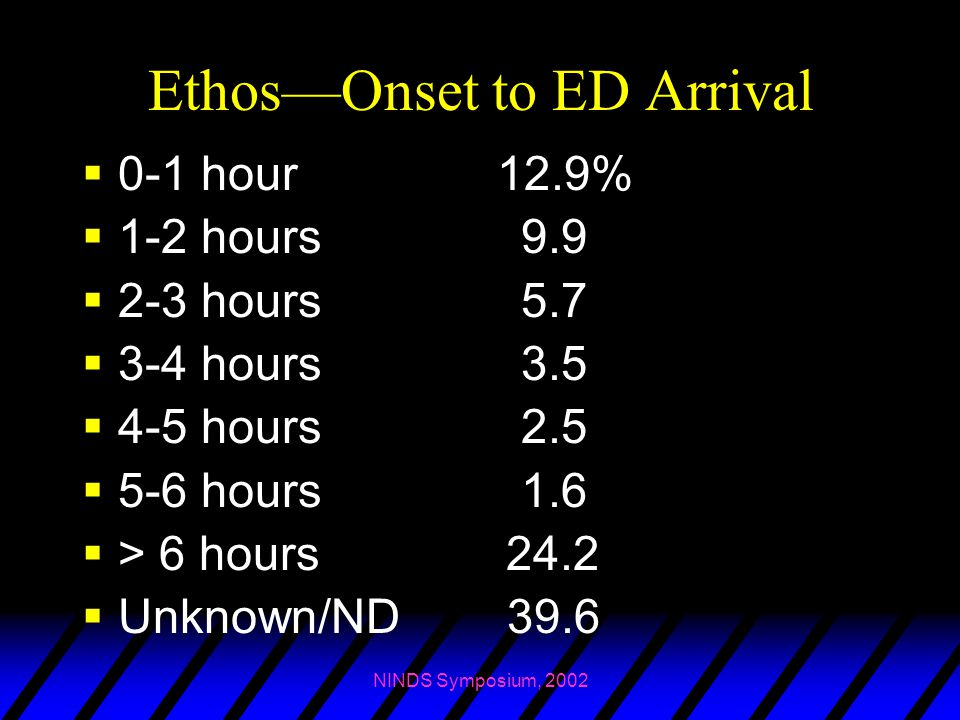 Ethos—Onset to ED Arrival