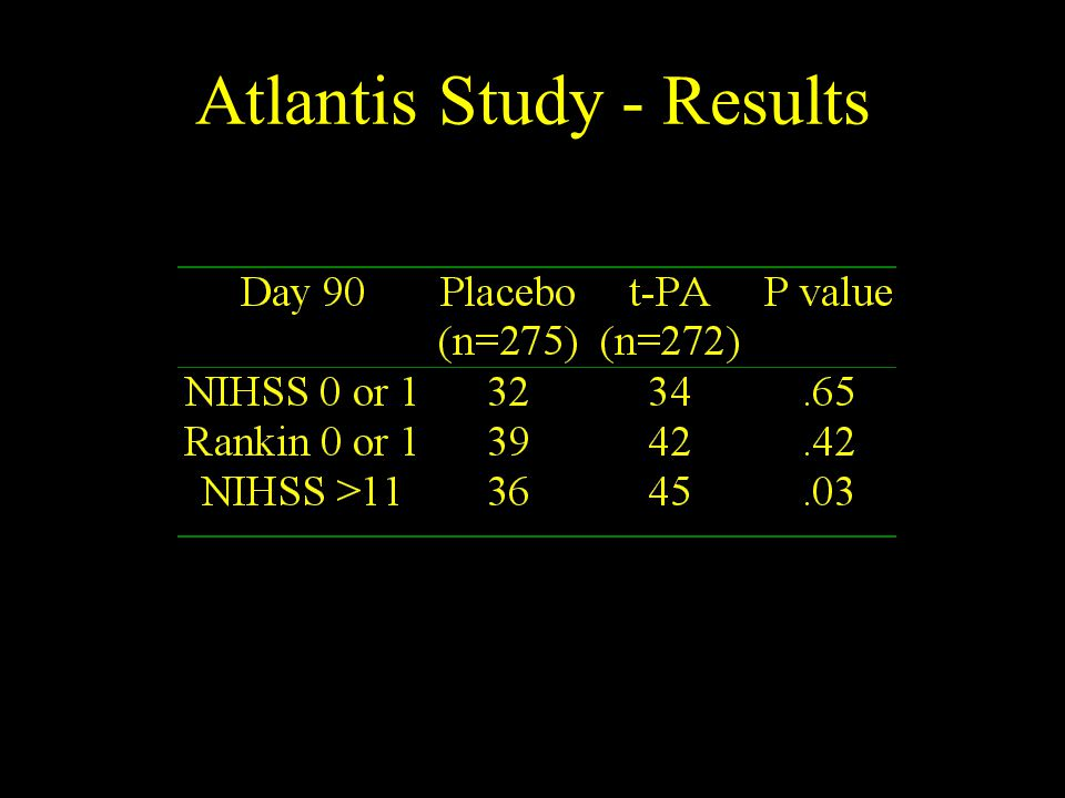 Atlantis Study - Results
