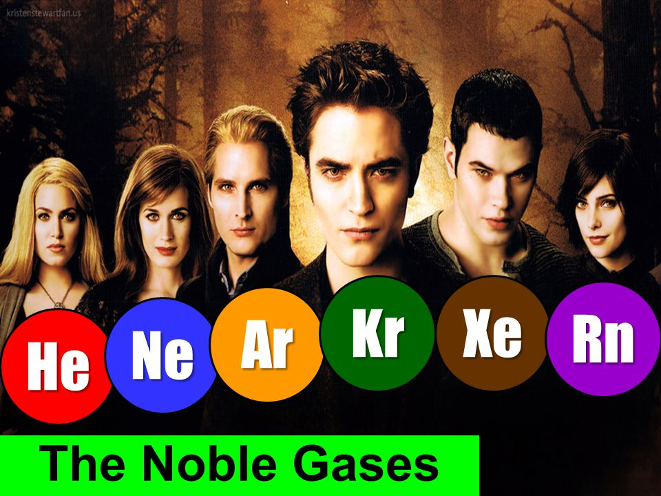 Kr Xe Rn Ar Ne He The Noble Gases